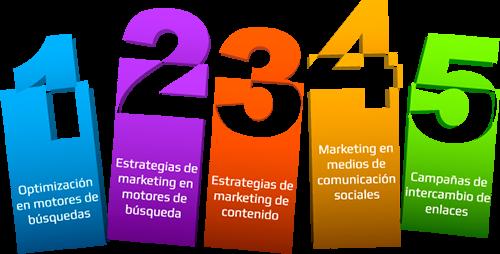 donraton consultoria desarrollo hosting seo marketing optimizacion factusol